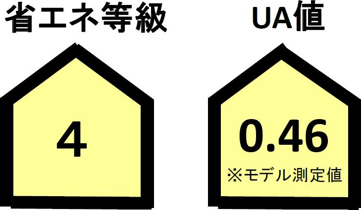 省エネ等級/UA値